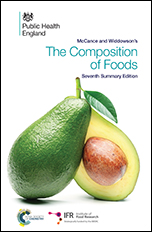 Food composition and nutrition tables, sixth edition.