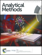 Comparison of derivatization methods