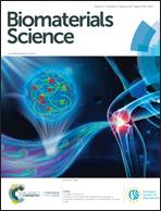 Biomaterials in fetal surgery - Biomaterials Science (RSC