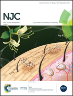 New Journal of Chemistry Home-A journal for new directions in chemistry