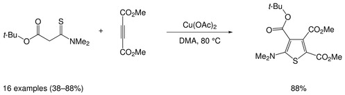 Direct synthesis of polysubstituted 2-aminothiophenes by Cu(ii)-catalyzed addition/oxidative cyclization of alkynoates with thioamides