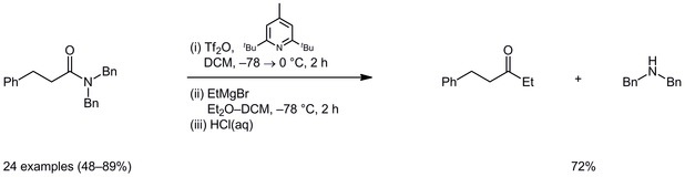 A general method for the direct transformation of common tertiary amides into ketones and amines by addition of Grignard reagents
