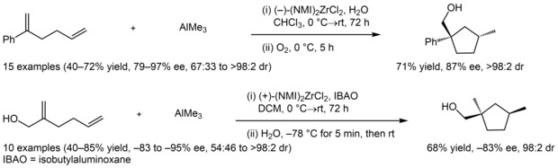 Asymmetric synthesis of chiral cyclopentanes bearing an all-carbon quaternary stereocenter by zirconium-catalyzed double carboalumination