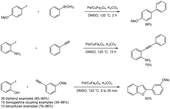 Recyclable Pd/CuFe2O4 nanowires: a highly active catalyst for C–C couplings and synthesis of benzofuran derivatives