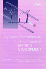 Capillary Electrophoresis for Food Analysis: Method Development
