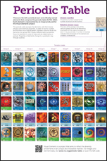 RSC Periodic Table Wallchart, 2A0 - double poster pack