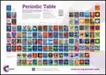 RSC Periodic Table Wallchart, A0