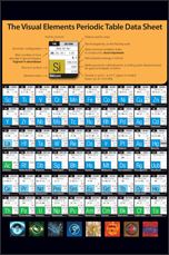 The Visual Elements Periodic Table Data Sheet