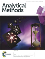 Journal cover: Analytical Methods