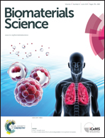 Journal cover: Biomaterials Science