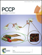 Journal cover: Physical Chemistry Chemical Physics