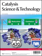 Journal Cover:Catal. Sci. Technol., 2012, 2, 1531-1543