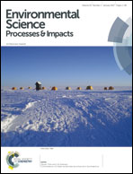 Journal cover: Environmental Science: Processes & Impacts
