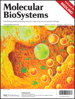 Journal cover: Molecular BioSystems