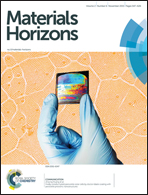 Journal cover: Materials Horizons