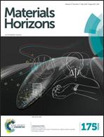 Journal cover: Materials Horizons