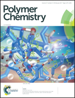 Polymer Chemistry RSC Publishing   Royal Society of Chemistry