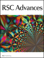 Journal cover: RSC Advances