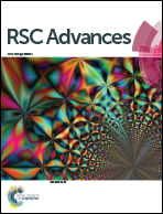 Journal cover: RSC Advances