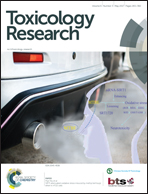 Journal cover: Toxicology Research